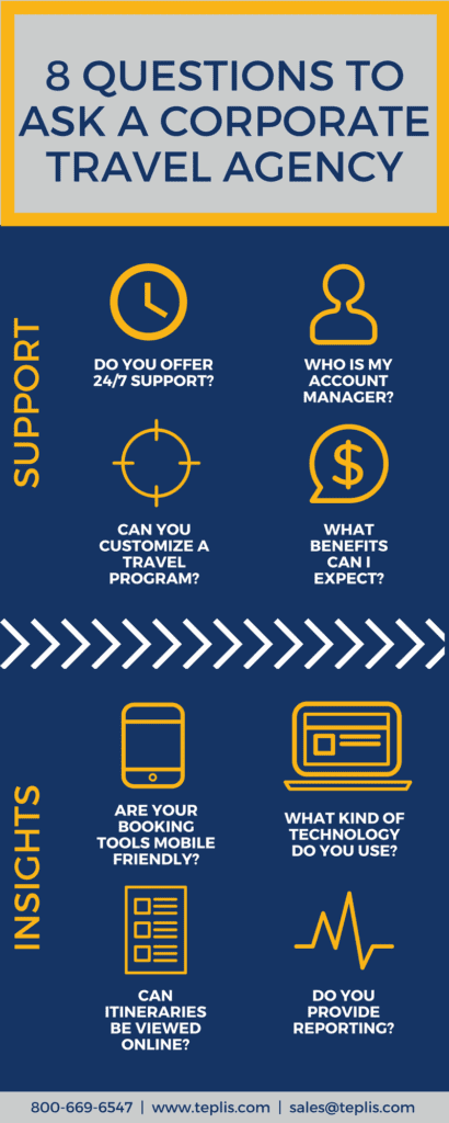 Corporate Travel Agency Questions to Ask a Corporate Travel Agency Infographic | Teplis